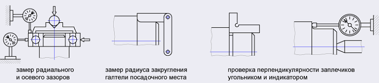 dop_podshipnik-kontrol