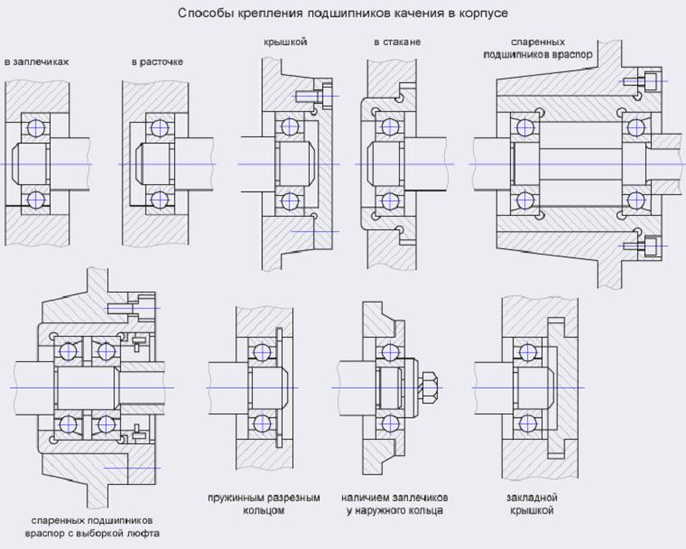 dop_podshipnik-kreplenie-korpys