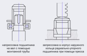 dop_podshipnik-sborka
